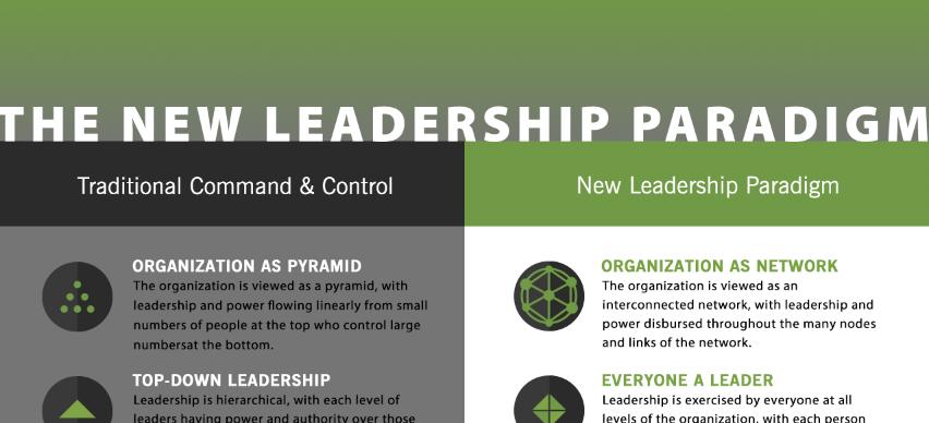 new-leadership-paradigm-snippet.png