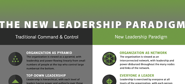 a sample of the new leadership paradigm comparison chart