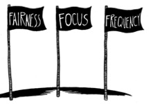 fairness-focus-frequency