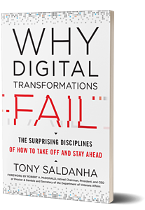 why-digital-transformations-fail_3d-left